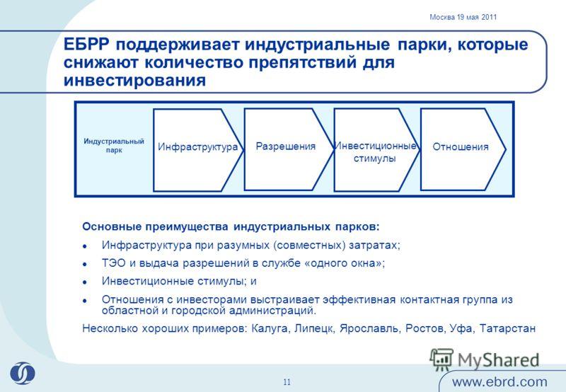 Москва 19 мая 2011 11 ЕБРР поддерживает индустриальные парки, которые снижают количество препятствий для инвестирования Основные преимущества индустриальных парков: Инфраструктура при разумных (совместных) затратах; ТЭО и выдача разрешений в службе «