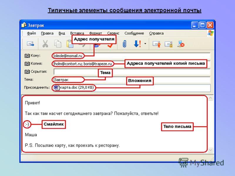 Типичные элементы сообщения электронной почты