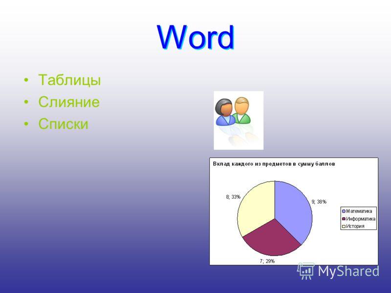 Word Word Таблицы Слияние Списки