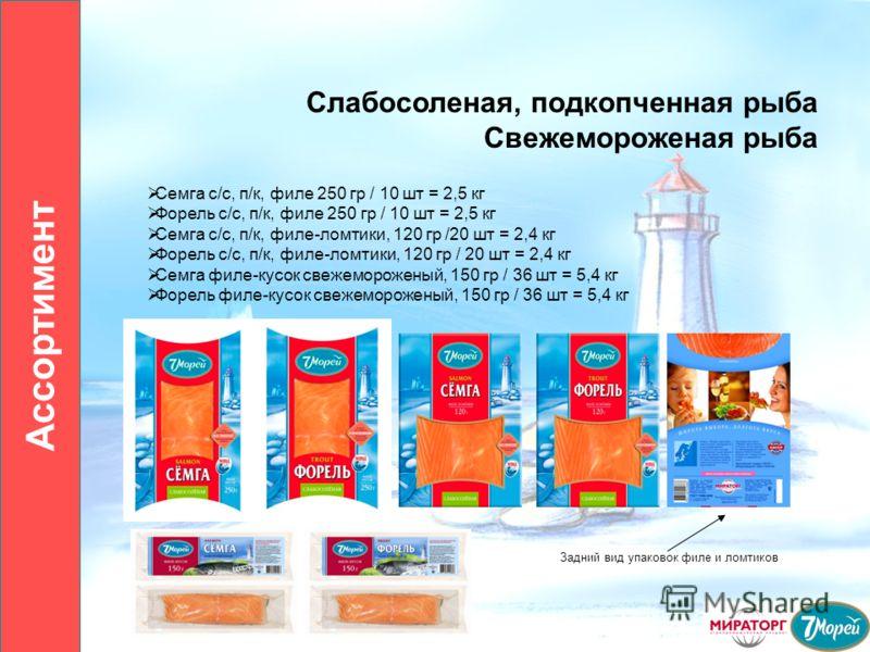 Слабосоленая, подкопченная рыба Свежемороженая рыба Семга с/c, п/к, филе 250 гр / 10 шт = 2,5 кг Форель с/с, п/к, филе 250 гр / 10 шт = 2,5 кг Семга с/с, п/к, филе-ломтики, 120 гр /20 шт = 2,4 кг Форель с/с, п/к, филе-ломтики, 120 гр / 20 шт = 2,4 кг