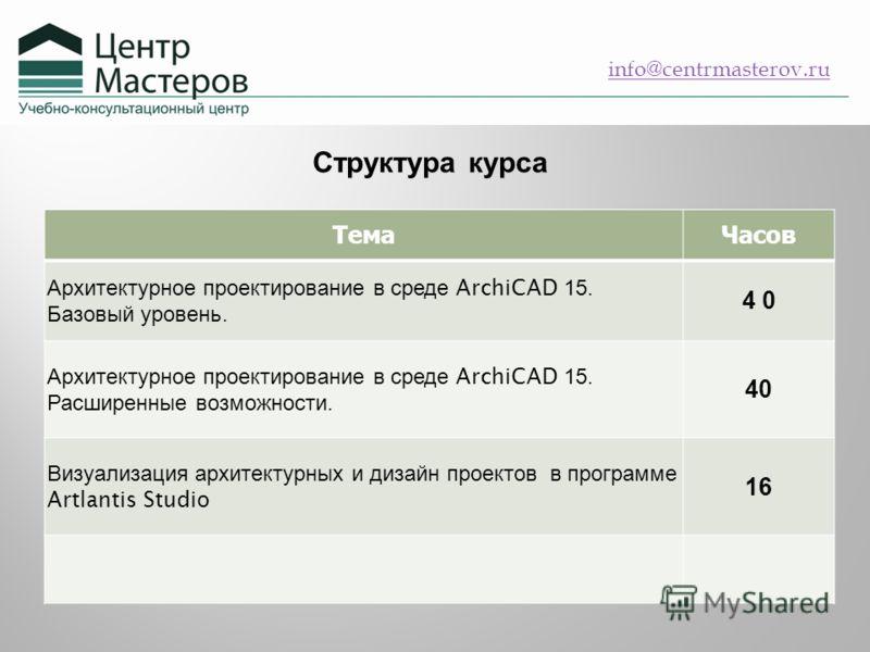 Структура курса info@centrmasterov.ru ТемаЧасов Архитектурное проектирование в среде ArchiCAD 15. Базовый уровень. 4 0 Архитектурное проектирование в среде ArchiCAD 15. Расширенные возможности. 40 Визуализация архитектурных и дизайн проектов в програ