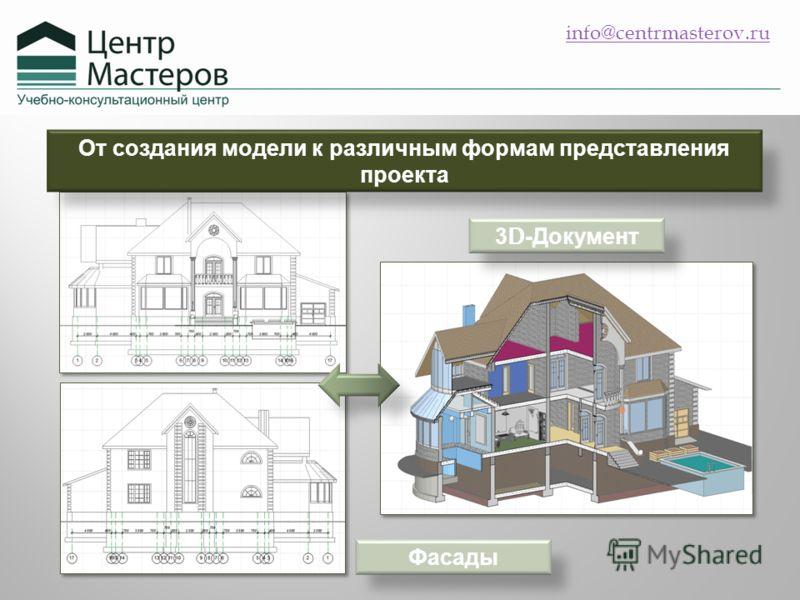info@centrmasterov.ru От создания модели к различным формам представления проекта 3D- Документ Фасады