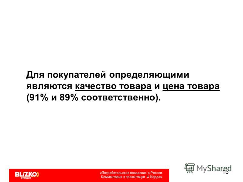 15 «Потребительское поведение в России. Комментарии к презентации Ф.Корда». Для покупателей определяющими являются качество товара и цена товара (91% и 89% соответственно).