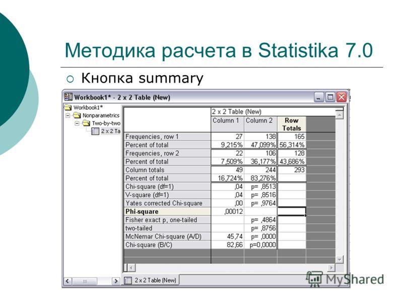 Методика расчета в Statistika 7.0 Кнопка summary