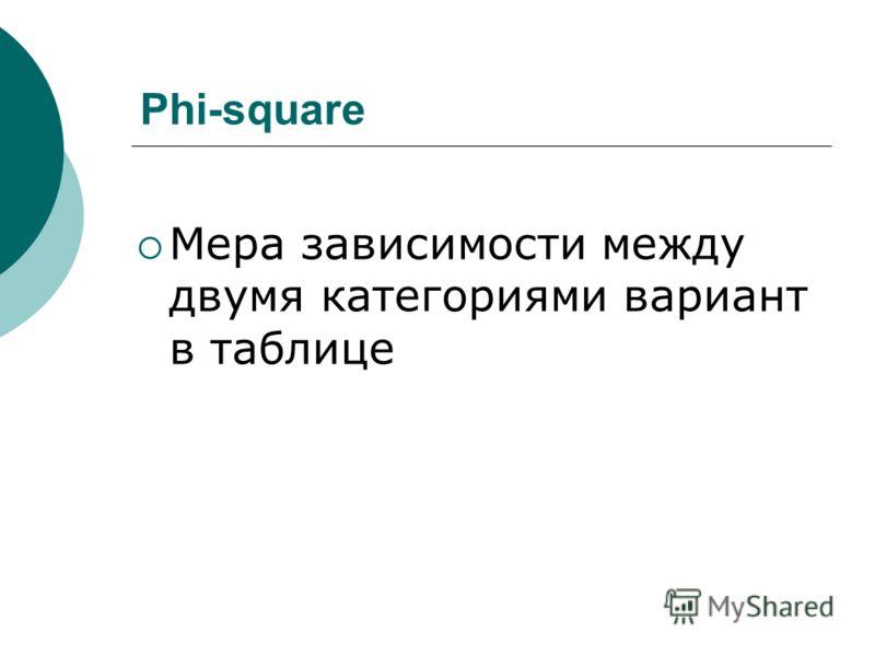 Phi-square Мера зависимости между двумя категориями вариант в таблице