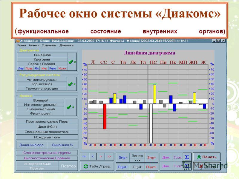 Диаграмма выводится на экран монитора Рабочее окно системы «Диакомс» ( функциональное состояние внутренних органов)