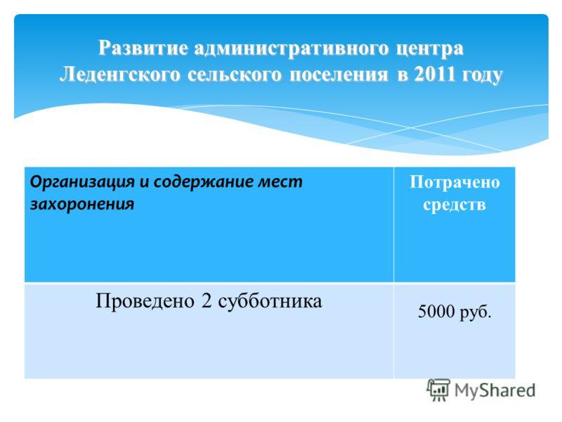 Организация и содержание мест захоронения Потрачено средств Проведено 2 субботника 5000 руб.