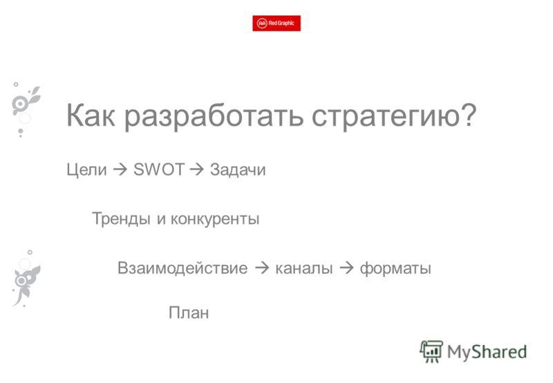 Как разработать стратегию? Цели SWOT Задачи Тренды и конкуренты Взаимодействие каналы форматы План