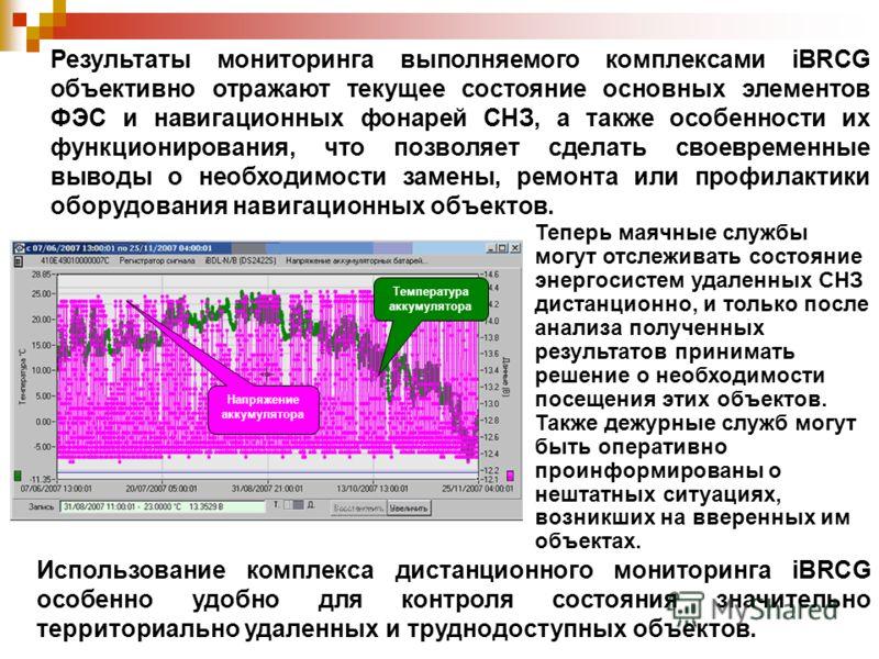 Температура аккумулятора Напряжение аккумулятора Результаты мониторинга выполняемого комплексами iBRCG объективно отражают текущее состояние основных элементов ФЭС и навигационных фонарей СНЗ, а также особенности их функционирования, что позволяет сд