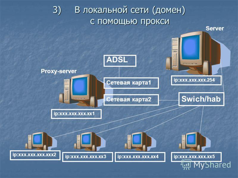 3)В локальной сети (домен) с помощью прокси ADSL Сетевая карта1 Сетевая карта2 Swich/hab ip:xxx.xxx.xxx.xxx2 ip:xxx.xxx.xxx.xx3 ip:xxx.xxx.xxx.xx1 ip:xxx.xxx.xxx.xx4ip:xxx.xxx.xxx.xx5 ip:xxx.xxx.xxx.254 Server Proxy-server