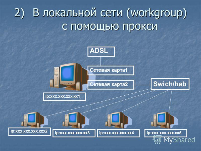 2)В локальной сети (workgroup) с помощью прокси ADSL Сетевая карта1 Сетевая карта2 Swich/hab ip:xxx.xxx.xxx.xxx2 ip:xxx.xxx.xxx.xx3 ip:xxx.xxx.xxx.xx1 ip:xxx.xxx.xxx.xx4ip:xxx.xxx.xxx.xx5