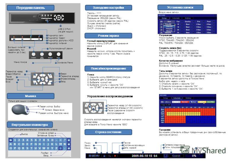 Передняя панель Заводские настройки Пароль - 1111 24 часовая непрерывная запись Разрешение 352х288 (режим PAL) Скорость записи 25 кадр/сек (режим PAL) Лучшее качество (малое сжатие) Аудио – отключено DHCP - отключено Индикатор сети Индикатор тревог И