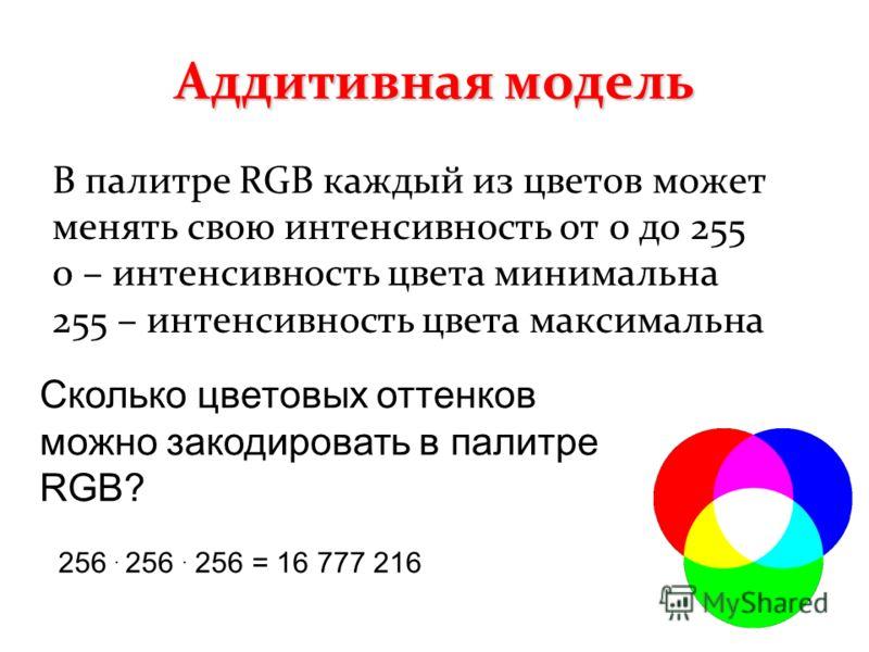 Аддитивная модель В палитре RGB каждый из цветов может менять свою интенсивность от 0 до 255 0 – интенсивность цвета минимальна 255 – интенсивность цвета максимальна Сколько цветовых оттенков можно закодировать в палитре RGB? 256. 256. 256 = 16 777 2