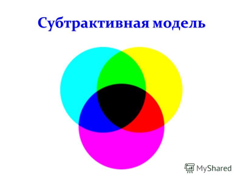 Субтрактивная модель