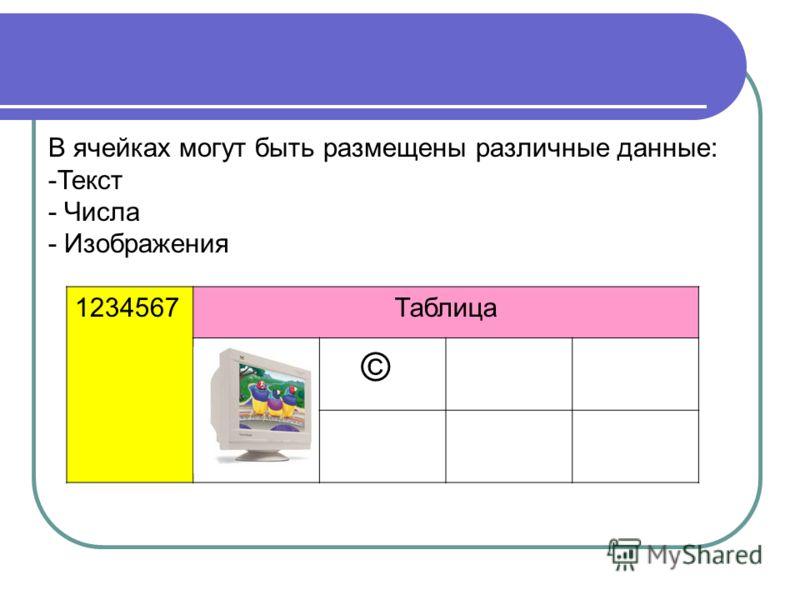 В ячейках могут быть размещены различные данные: -Текст - Числа - Изображения 1234567Таблица ©