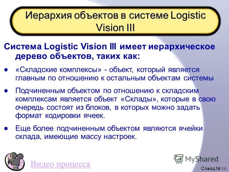 Слайд 10 Иерархия объектов в системе Logistic Vision III Система Logistic Vision III имеет иерархическое дерево объектов, таких как: «Складские комплексы» - объект, который является главным по отношению к остальным объектам системы Подчиненным объект