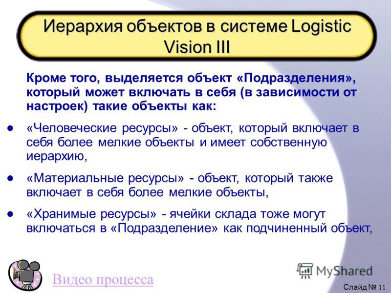 Слайд 11 Иерархия объектов в системе Logistic Vision III Кроме того, выделяется объект «Подразделения», который может включать в себя (в зависимости от настроек) такие объекты как: «Человеческие ресурсы» - объект, который включает в себя более мелкие
