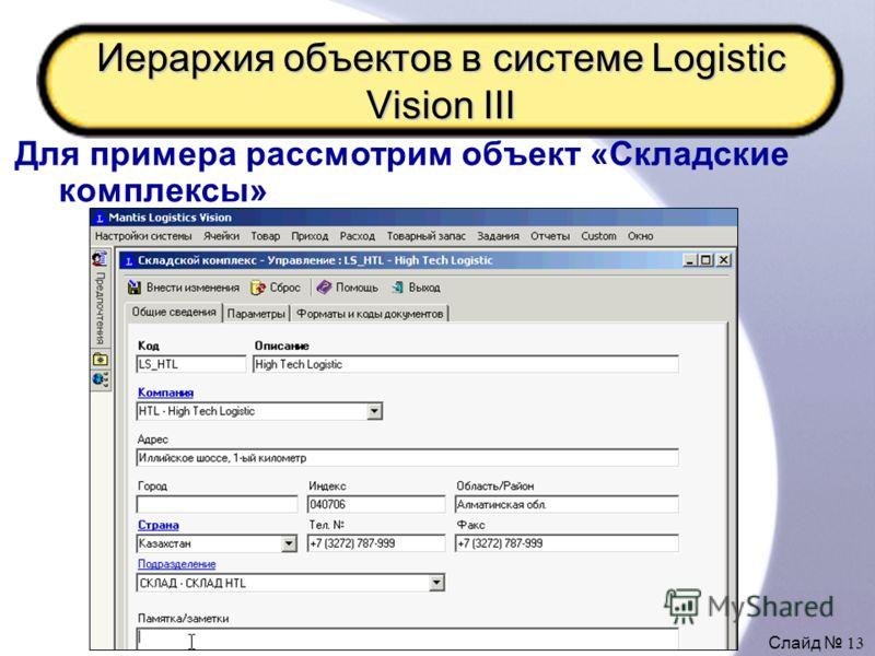 Слайд 13 Иерархия объектов в системе Logistic Vision III Для примера рассмотрим объект «Складские комплексы»