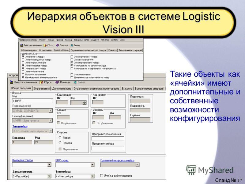 Слайд 17 Иерархия объектов в системе Logistic Vision III Такие объекты как «ячейки» имеют дополнительные и собственные возможности конфигурирования