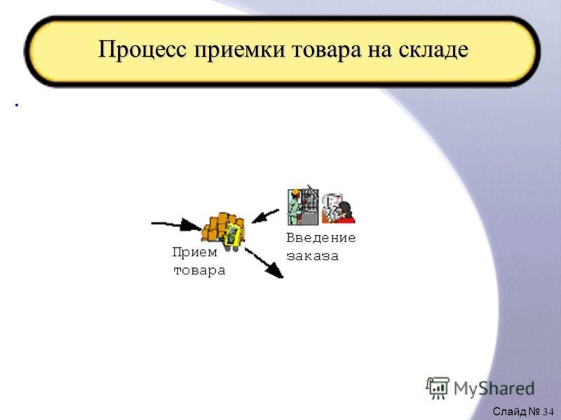 Слайд 34 Процесс приемки товара на складе.