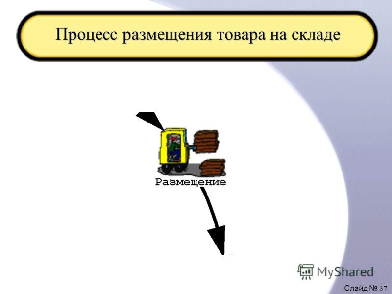 Слайд 37 Процесс размещения товара на складе