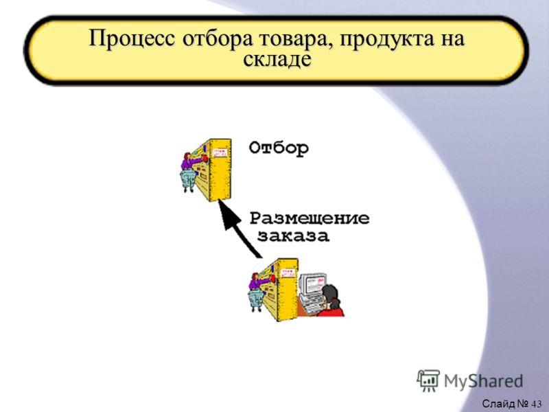 Слайд 43 Процесс отбора товара, продукта на складе