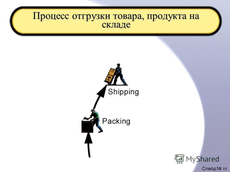 Слайд 46 Процесс отгрузки товара, продукта на складе