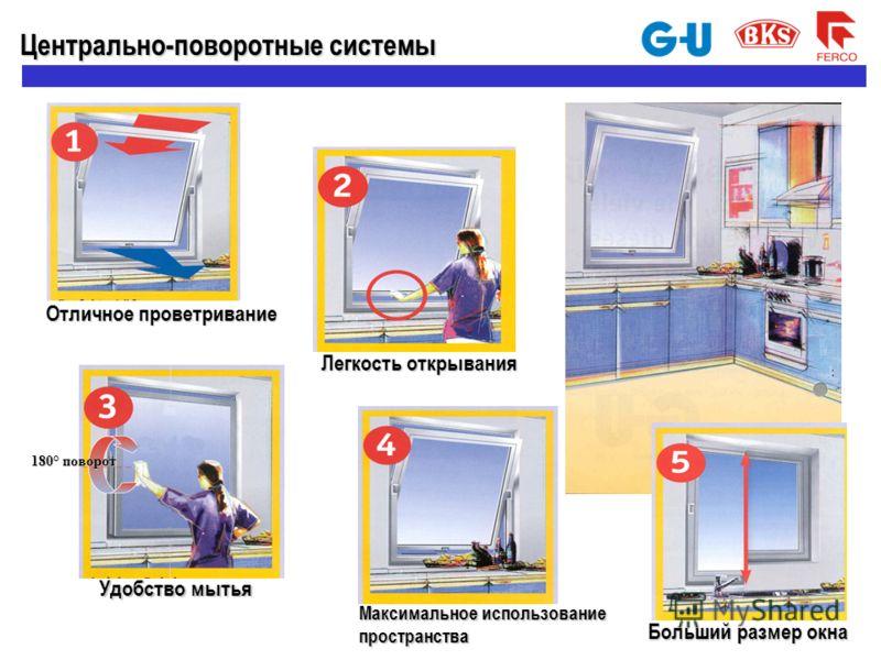 Отличное проветривание Легкость открывания Удобство мытья Удобство мытья Максимальное использование пространства Центрально-поворотные системы 180° поворот Больший размер окна