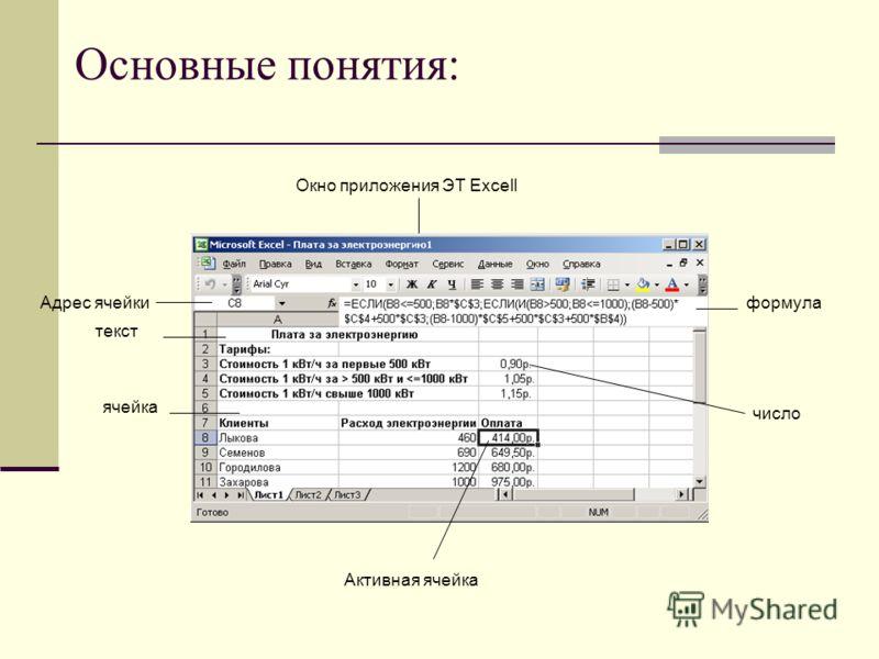 Основные понятия: Адрес ячейки ячейка Активная ячейка формула число текст Окно приложения ЭТ Excell