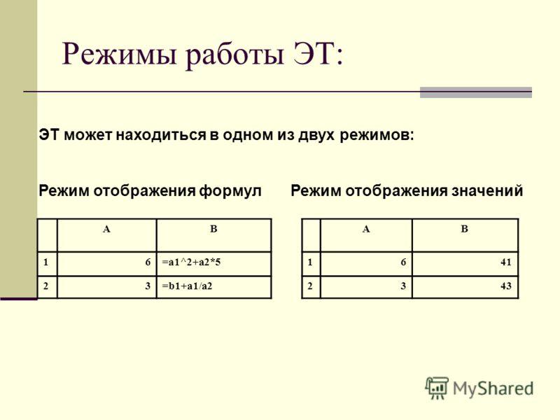 Режимы работы ЭТ: AB 16=a1^2+a2*5 23=b1+a1/a2 ЭТ может находиться в одном из двух режимов: Режим отображения формул Режим отображения значений AB 1641 2343
