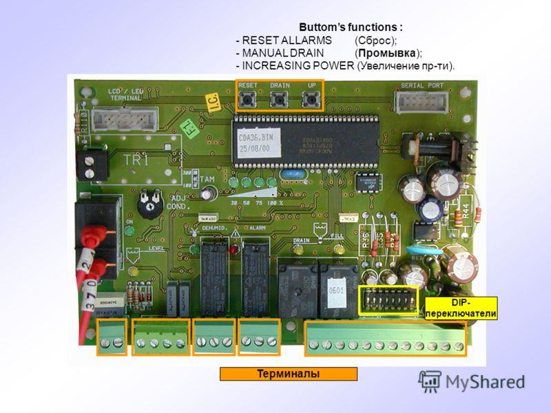 Терминалы DIP- переключатели Buttoms functions : - RESET ALLARMS (Сброс); - MANUAL DRAIN (Промывка); - INCREASING POWER (Увеличение пр-ти).