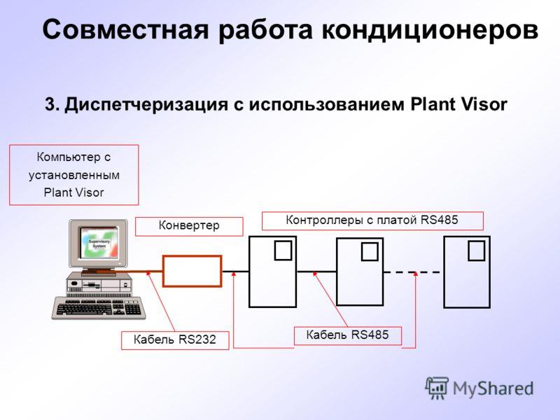 Совместная работа кондиционеров 3. Диспетчеризация с использованием Plant Visor Конвертер Контроллеры с платой RS485 Кабель RS485 Кабель RS232 Компьютер с установленным Plant Visor