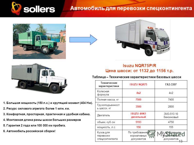 13 Автомобиль для перевозки спецконтингента Технические характеристики ISUZU NQR75ГАЗ-3307 Колесная формула 4х2 Полная масса, кг75007400 Грузоподъемност ь шасси, кг 35002800 Двигатель ISUZU 4HK1 дизельный ЗМЗ-513.10 бензиновый объем, куб.см51934750 м