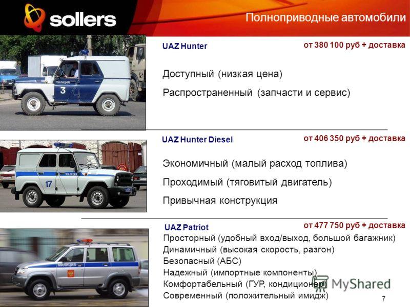 7 Полноприводные автомобили UAZ Hunter Diesel UAZ Hunter UAZ Patriot Доступный (низкая цена) Распространенный (запчасти и сервис) Экономичный (малый расход топлива) Проходимый (тяговитый двигатель) Привычная конструкция Просторный (удобный вход/выход