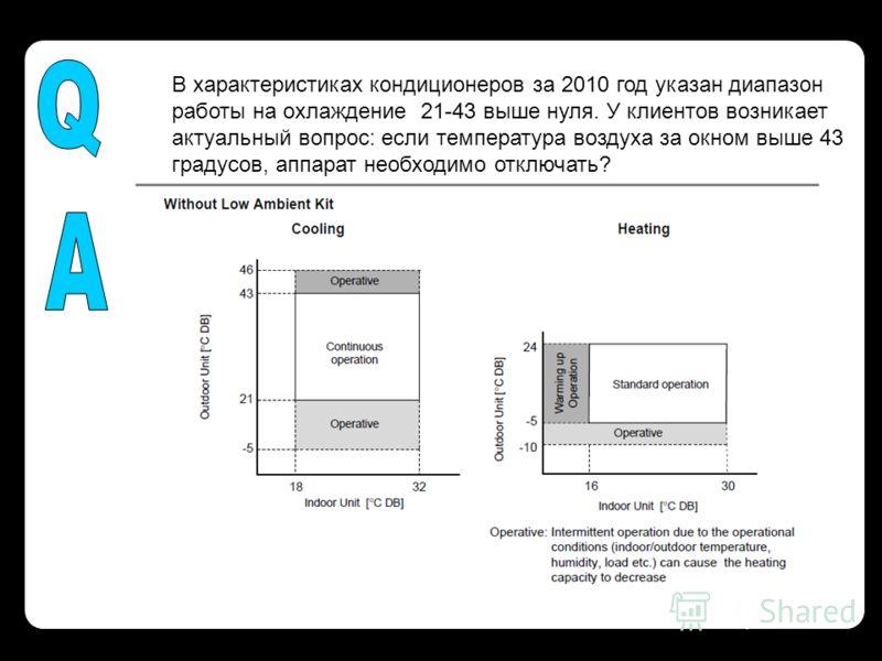 В характеристиках кондиционеров за 2010 год указан диапазон работы на охлаждение 21-43 выше нуля. У клиентов возникает актуальный вопрос: если температура воздуха за окном выше 43 градусов, аппарат необходимо отключать?