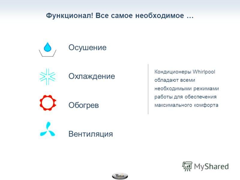 Функционал! Все самое необходимое … Осушение Охлаждение Обогрев Вентиляция Кондиционеры Whirlpool обладают всеми необходимыми режимами работы для обеспечения максимального комфорта