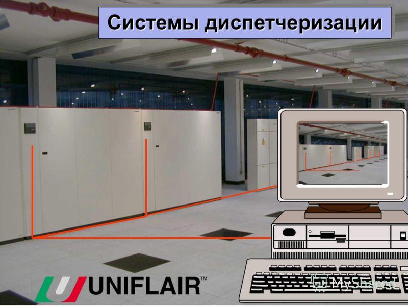 Supervision Systems Системы диспетчеризации