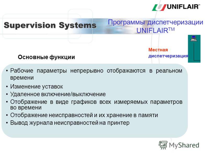 Supervision Systems Рабочие параметры непрерывно отображаются в реальном времени Изменение уставок Удаленное включение/выключение Отображение в виде графиков всех измеряемых параметров во времени Отображение неисправностей и их хранение в памяти Выво