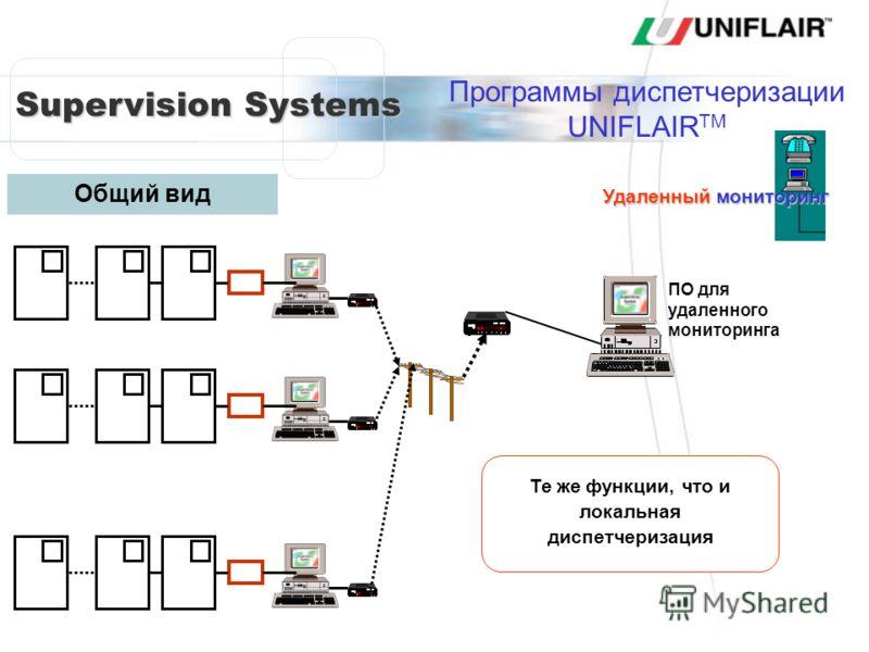 Supervision Systems Удаленный мониторинг ПО для удаленного мониторинга Те же функции, что и локальная диспетчеризация Общий вид Программы диспетчеризации UNIFLAIR TM