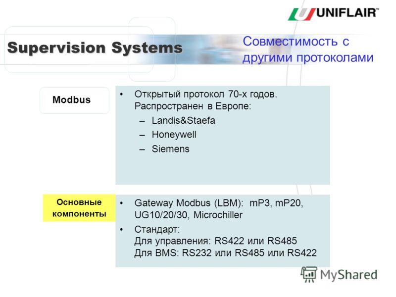 Supervision Systems Совместимость с другими протоколами Modbus Открытый протокол 70-х годов. Распространен в Европе: –Landis&Staefa –Honeywell –Siemens Gateway Modbus (LBM): mP3, mP20, UG10/20/30, Microchiller Стандарт: Для управления: RS422 или RS48