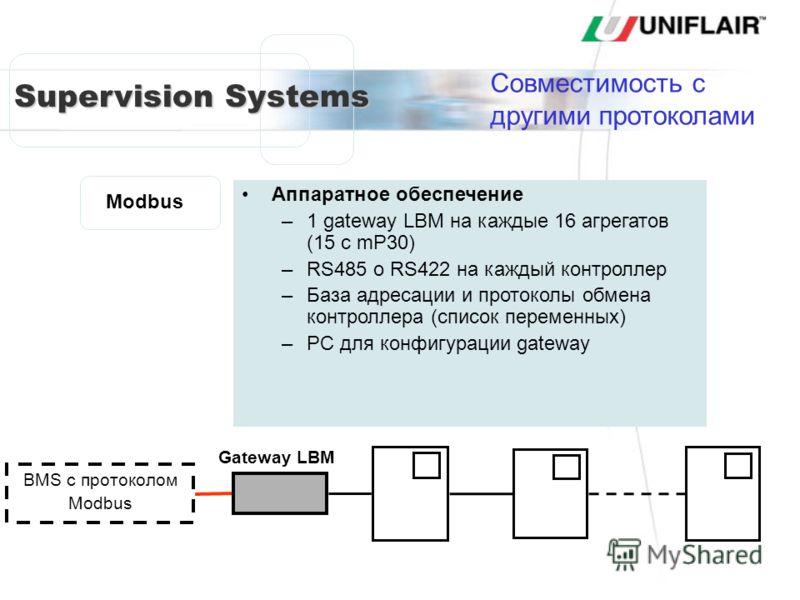 Supervision Systems Совместимость с другими протоколами Modbus Аппаратное обеспечение –1 gateway LBM на каждые 16 агрегатов (15 с mP30) –RS485 o RS422 на каждый контроллер –База адресации и протоколы обмена контроллера (список переменных) –PC для кон