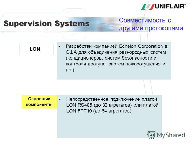 Supervision Systems LON Разработан компанией Echelon Corporation в США для объединения разнородных систем (кондиционеров, систем безопасности и контроля доступа, систем пожаротушения и пр.) Непосредственное подключение платой LON RS485 (до 32 агрегат