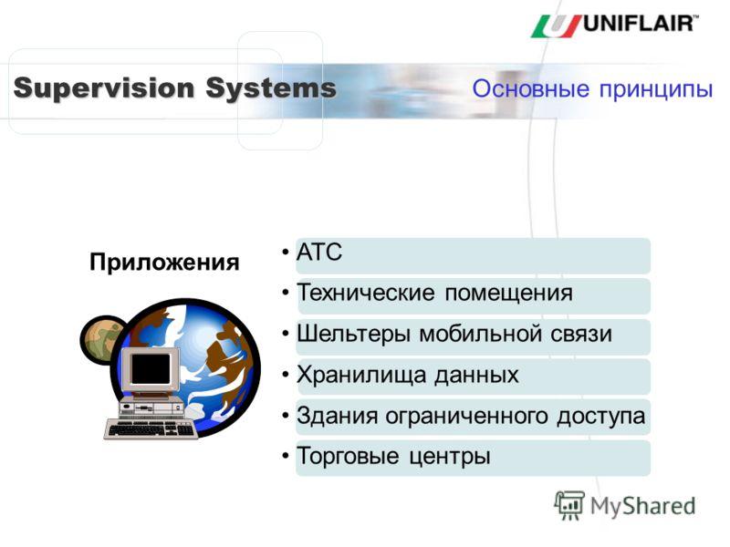 Supervision Systems АТС Технические помещения Шельтеры мобильной связи Хранилища данных Здания ограниченного доступа Торговые центры Приложения Основные принципы