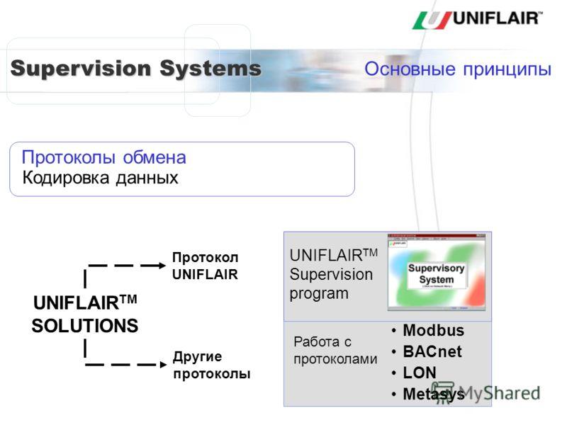 Supervision Systems Протокол UNIFLAIR UNIFLAIR TM Supervision program Протоколы обмена Кодировка данных Другие протоколы Работа с протоколами Modbus BACnet LON Metasys UNIFLAIR TM SOLUTIONS Основные принципы