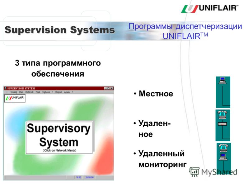 Supervision Systems Программы диспетчеризации UNIFLAIR TM 3 типа программного обеспечения Местное Удален- ное Удаленный мониторинг