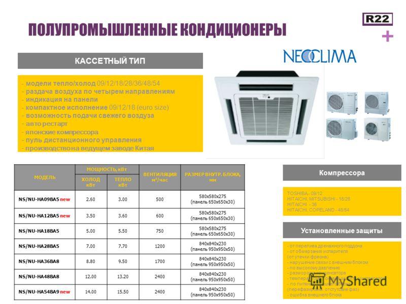 + ПОЛУПРОМЫШЛЕННЫЕ КОНДИЦИОНЕРЫ КАССЕТНЫЙ ТИП - модели тепло/холод 09/12/18/28/36/48/54 - раздача воздуха по четырем направлениям - индикация на панели - компактное исполнение 09/12/18 (euro size) - возможность подачи свежего воздуза - авто рестарт -