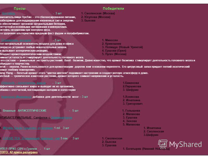 Призы Победители 6. Коктейль - 3 шт 1. Смоленская (Москва)Коктейль Заменитель пищи ПроТин – это сбалансированное питание, 2. Юсупова (Москва) необходимое для поддержания жизненных сил и энергии. 3. Быкова Он обеспечивает организм натуральными белками