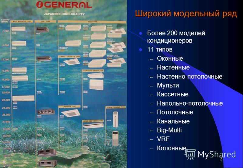 2 Широкий модельный ряд Более 200 моделей кондиционеров 11 типов – Оконные – Настенные – Настенно-потолочные – Мульти – Кассетные – Напольно-потолочные – Потолочные – Канальные – Big-Multi – VRF – Колонные