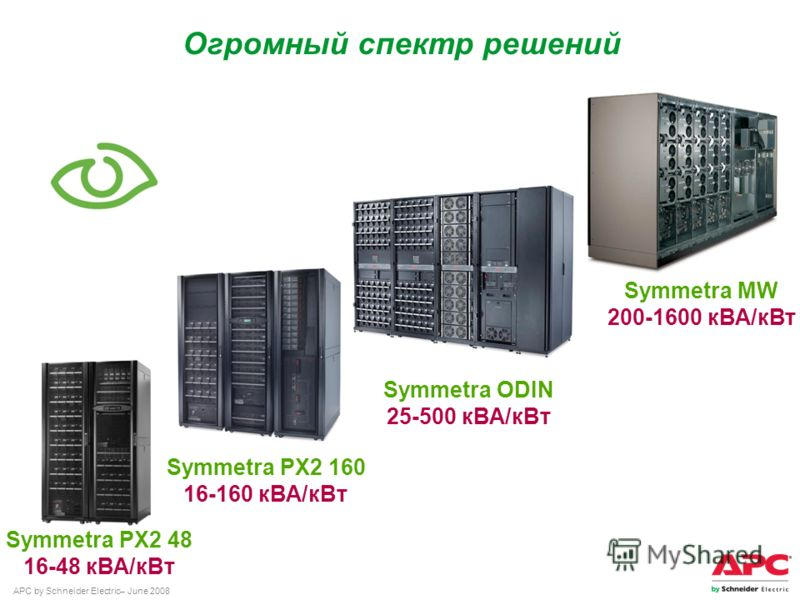 APC by Schneider Electric– June 2008 Symmetra PX2 48 16-48 кВА/кВт Symmetra PX2 160 16-160 кВА/кВт Symmetra MW 200-1600 кВА/кВт Symmetra ODIN 25-500 кВА/кВт Огромный спектр решений