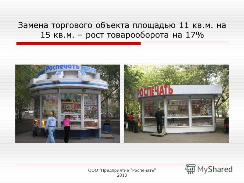 Замена торгового объекта площадью 11 кв.м. на 15 кв.м. – рост товарооборота на 17% ООО Предприятие Роспечать 2010